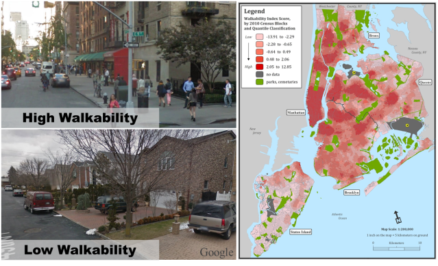 Examples of high and low walkability neighborhoods and a map of Neighborhood Walkability Index scores for all of NYC