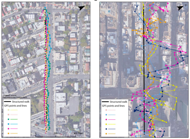 GPS data collected during walks along streets in areas with low and high building bulk density. Image by Dan Sheehan.