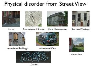 Elements that are incorporated into the overall Neighborhood Disorder Scale score.